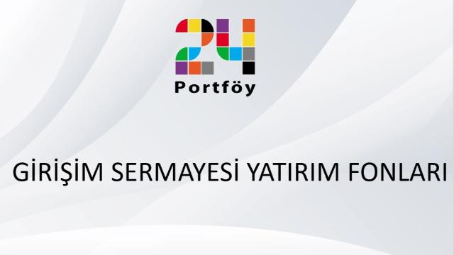 24 Portföy Yönetimi A.Ş